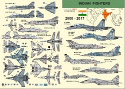 Indian Fighters