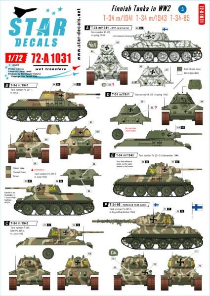 Finnish Tanks in WW2 # 3