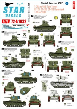 Finnish Tanks in WW2 # 4