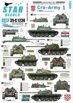 Cro-Army # 1. Croatian T-55 tanks 1991-92.