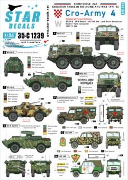 Cro-Army # 4. Croatian wheeled AFVs and softskins 1991-95.