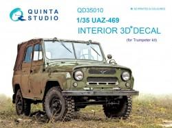 UAZ 469 Interior 3D Decal