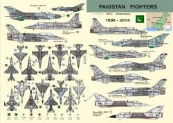 Pakistan Fighters 1990-2014